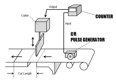 Cut-to-length operation image